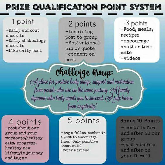Summer Slim Down Challenge Point System