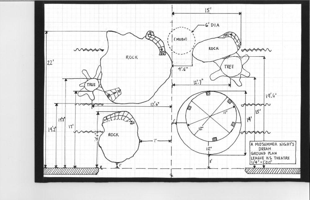 A Midsummer Night's Dream : Ground plan 2012.