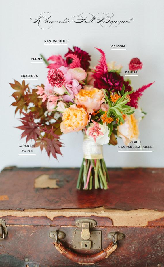 floral_recipe.jpg