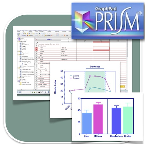 Considered by many in the biomedical field to be the 'gold standard' graphing program. Originally designed for experimental biologists, Prism can produce a number of 2D graphs and has a statistical analysis and regression functions built in. Prism graphs have a distinct look and can be exported in a number of formats suitable for publication.