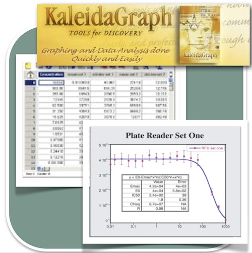 2D scientific graphing software. Many plot types and output options. Fine control over presentation and extensive curve fitting functions. Formulas are available in the data sheet and standard templates can be constructed.