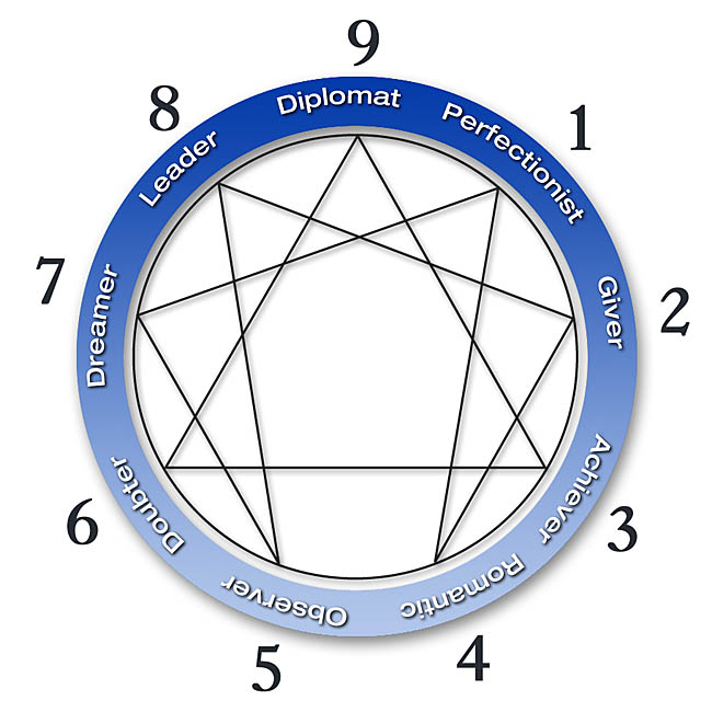 enneagram.jpg