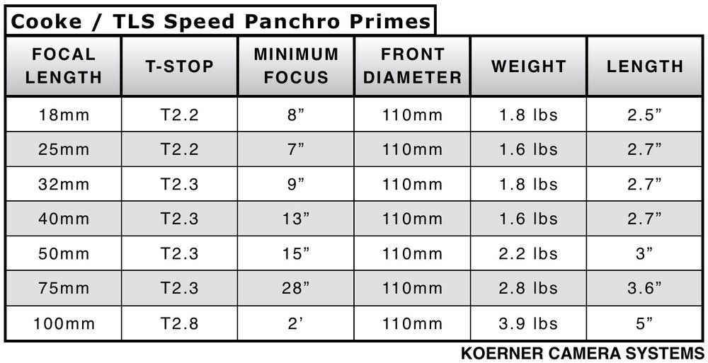 LC_Cooke Speed Panchros new.jpg