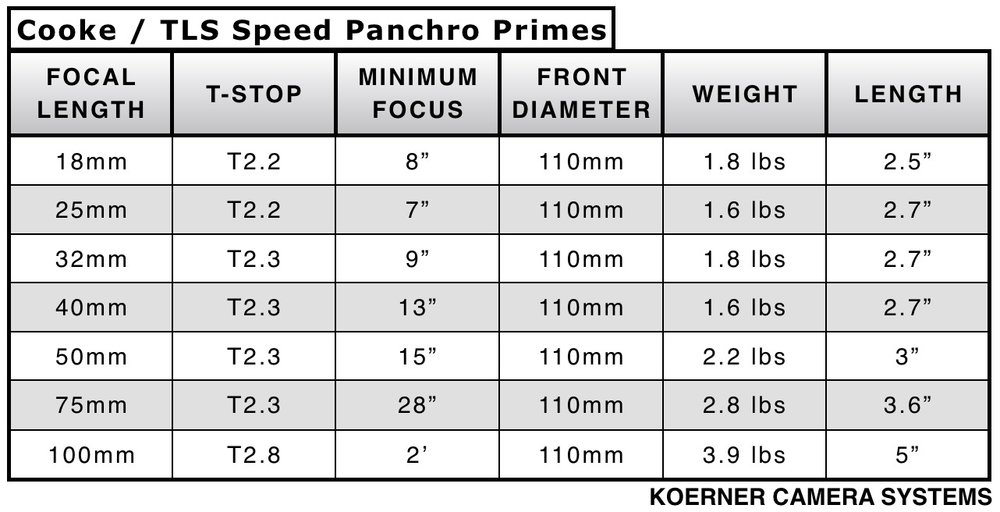 LC_Cooke Speed Panchros new.jpg