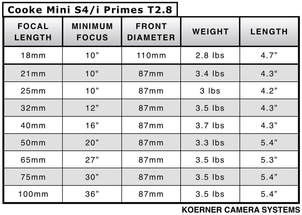 LC_Cooke Mini S4s NEW.jpg