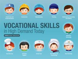 Vocational Skills