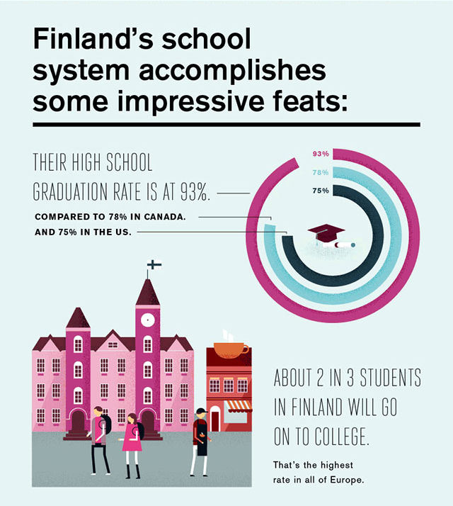 opinions adults finland higher education