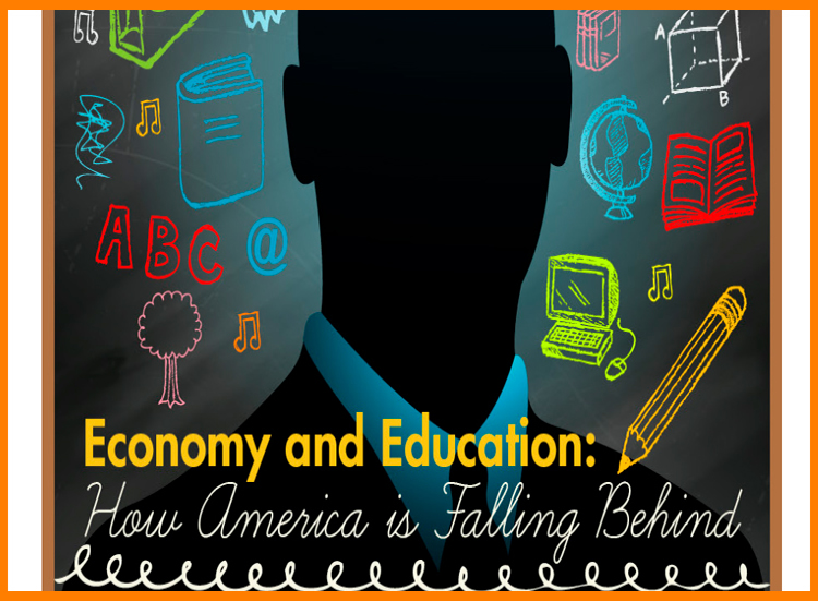 There is strong evidence that economic growth has been accompanied by growth in both spending and participation in schooling  .   Education of a Nation    1867: Federal Dept. of Education is formed    1870: First report by the new Education Department:   7 million children enrolled in elementary school  80,000 in secondary schools  9,000 college degrees awarded.   1990:   30 million enrolled in public elementary schools  11 million enrolled in secondary schools.  Over 1.5 million bachelor's and higher degrees were awarded.   2010 (latest figures, released in 2012):   67 million enrolled in public elementary school  24.7 million in secondary schools  6.6 million in degree granting post secondary schools  In the second half of the 20th century: U.S. is global leader in education, with largest supply of highly qualified people in its adult labor force of any country in the world.  FACT: As the U.S. population nearly doubled between 1950 and 2000, the labor force has also grown, from 62 million in 1950 to 149 million in 2005.  This tremendous stock of highly educated human capital helped the United States to become the dominant economy in the world and to take advantage of the globalization and expansion of markets.  But that lead has shrunk significantly over the past decade:  Over the next 50 years: the labor force is projected to grow at about 0.6 percent per year as baby boomers retire. As a result, there are mounting concerns about future growth of the U.S. economy.  FACT: By 2018, 63 percent of U.S. jobs will require some form of post-secondary education or training.  41%: percentage of adults today who have a college degree in America.   Falling Behind:   Percentage of Population Achieving High School Graduation or Equivalent  Germany 100 %  Japan and Finland, more than 90 %  South Korea, about 90 %  Switzerland and the Slovak Republic, mid 80%  New Zealand, slightly above 70 %  U.S. 70 %  Portugal, Spain, Sweden, between 60-70 %  THE GOOD NEWS: At the higher edu