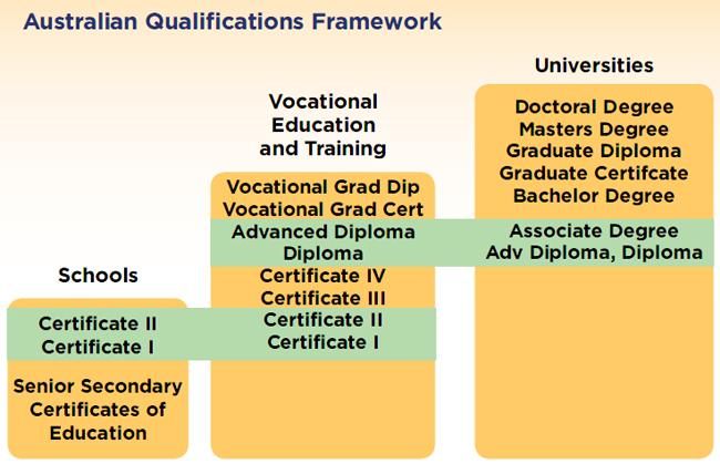 oktatás álláskeresés vízum
