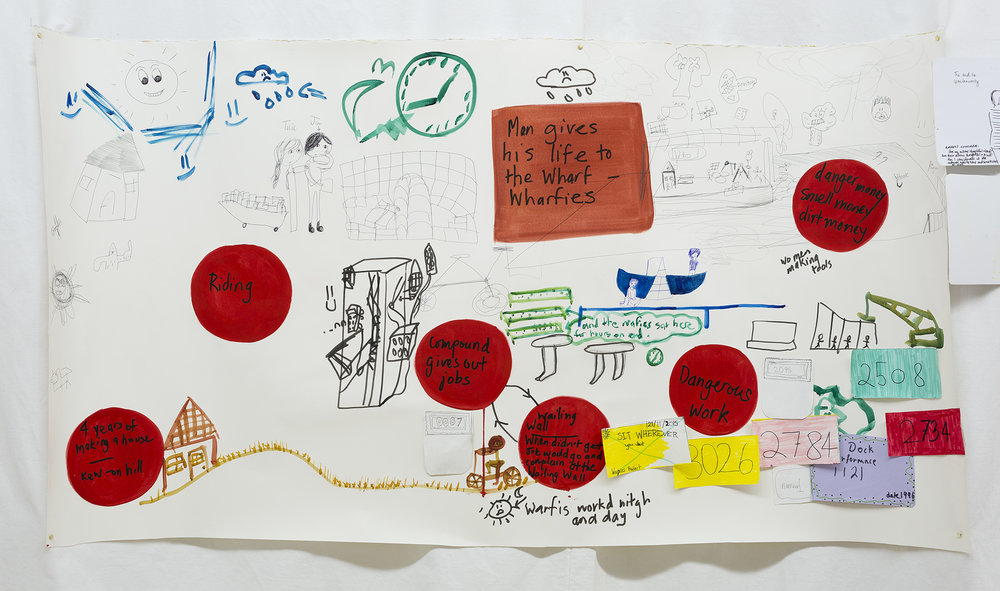 Pedagogic appropriation ?, 2017,  watercolour, conte, pastel, posca, gouche, watercolour paper.2100 x 6 x 950 mm. Image: Christian Capurro