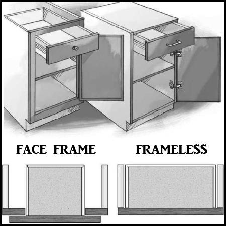 Full overlay cabinets vs frameless for Frameless kitchen cabinets