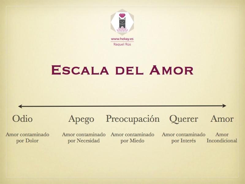 Escala del Amor.001