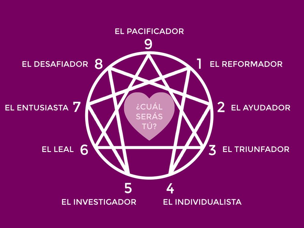 www.eneagramamadrid.es