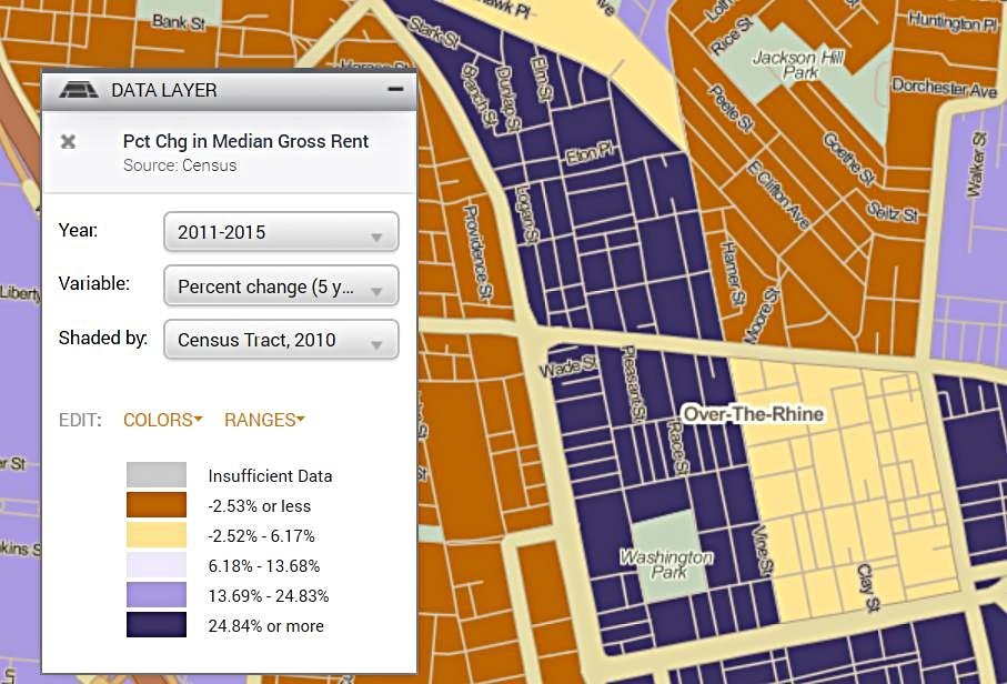 Figure 2:  OTR's % change in median gross rent   From 2002 - 2015, the OTR neighborhood experienced a 73% reduction in affordable housing. [19] In 2010, 40% of households in OTR made less than $10,000 per year. [20]  This figure shows OTR broken down into its four census tracts, 9, 10, 16 and 17.  For census tract 10, in 2010 the per capita income was $13,539. This is much lower than the other three census tracts where the second lowest is census tract 17 with a per capita income of $21,426. [21]   In 2010, 62% of households in OTR were paying 30% or more of their income on rent, out of which an estimated 60% were paying 50% or more. [22]  Figure 2 illustrates the percent change in median gross rent between 2006-2010 and 2011-2015 in the different census tracts. Tracts 9 and 16 experienced a median gross rent increase of 24.84% or more. [23]  Census tracts 9 and 16 had lower per capita income compared with census tracts 10 and 17. [24]  There is a clear relationship between low-income dense areas and an extremely high increase in median rent.