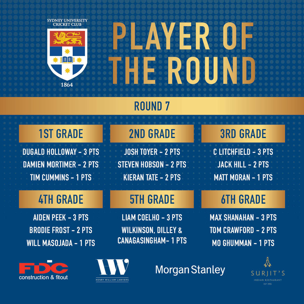 Round 7 Votes.jpg
