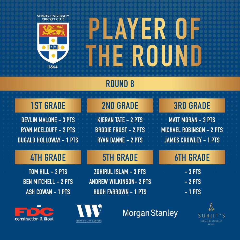 Round 8 Votes.jpg