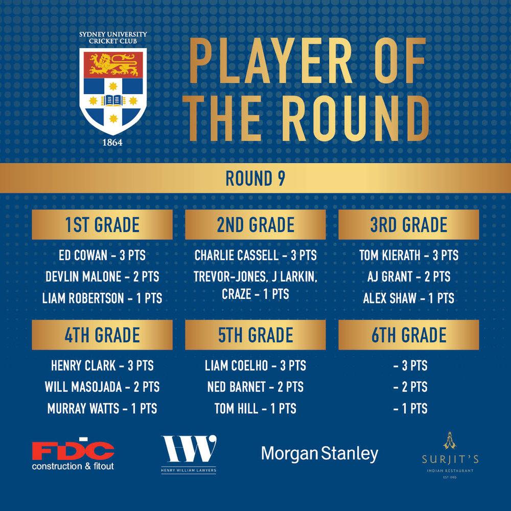 Round 9 Votes.jpg