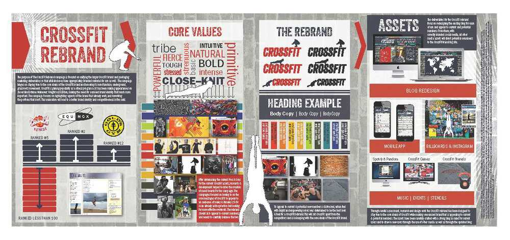 Final Infographic for the CrossFit Rebrand Campaign