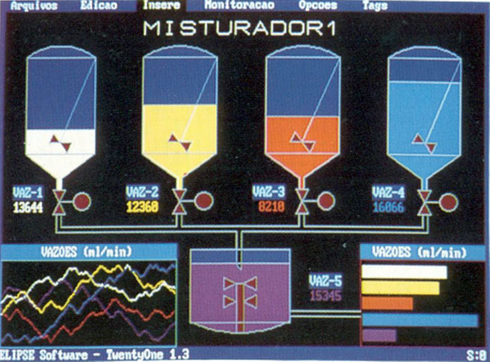 Tela do supervisório Elipse 21 (DOS)