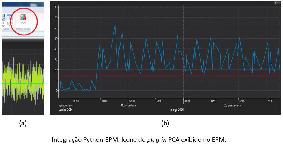 EPM_PythonPluginPCA.png