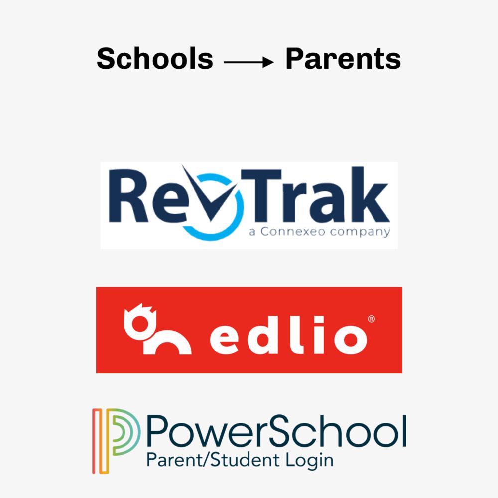 Schools > Parents.png