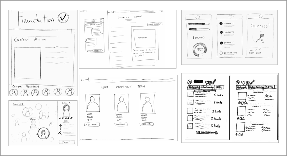 Concepts were initially shown as static sketches to determine the desirability of our ideas. We then quickly implemented these ideas into mid-fidelity wireframes which we tested again with interactions.