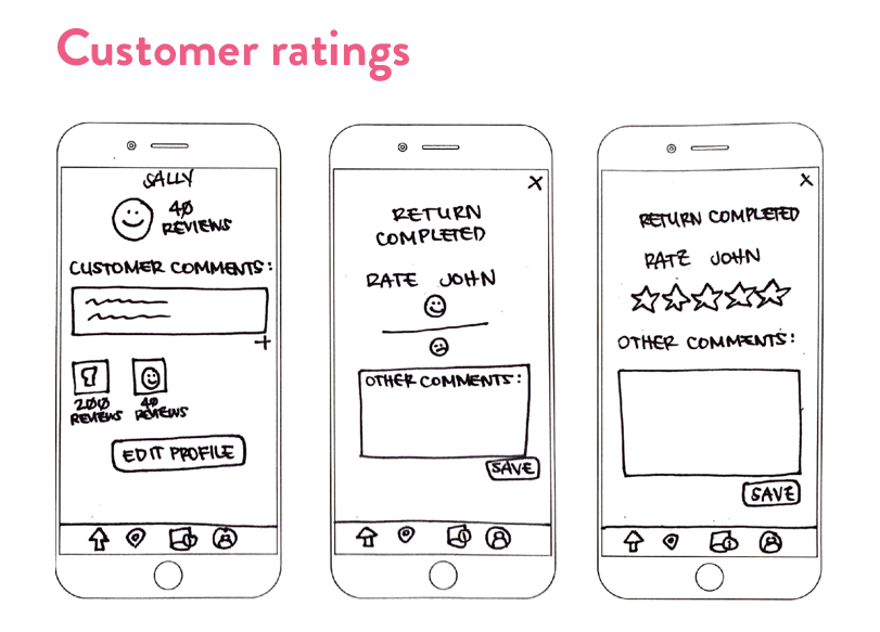 Concept-Customer rating.png