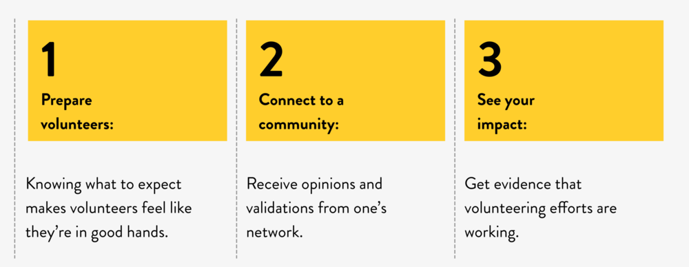 3 ways to build trust.png