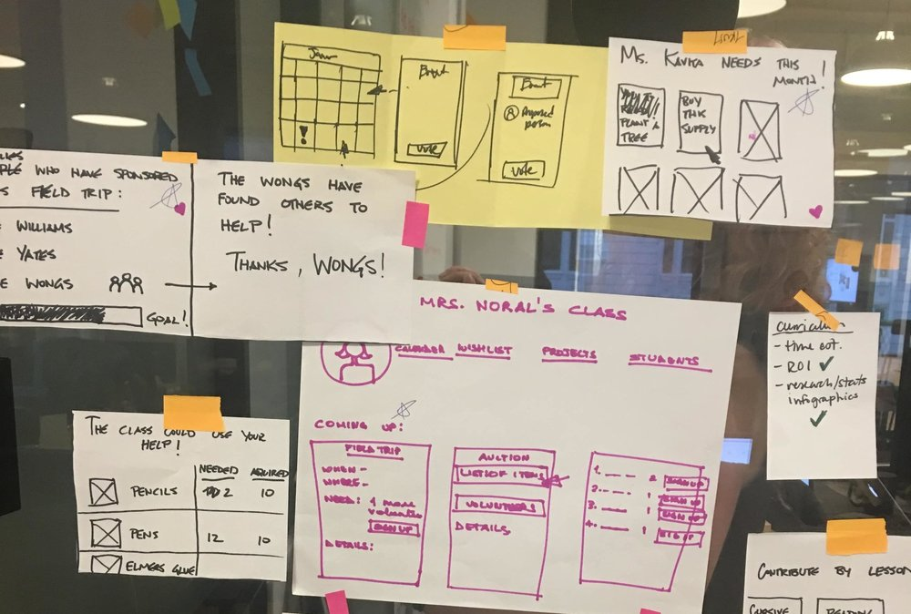 The team implemented the brainstorming exercises, so quickly sketch hundreds of ideas. We discussed our sketches and refined the ideas that best solved for our goal — helping teachers confidently communicate their needs.