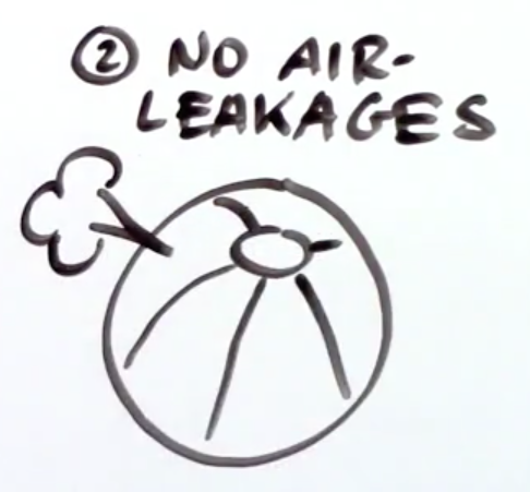 airleakages.png