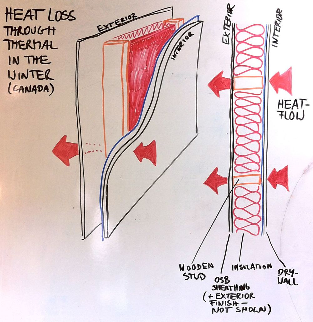 ThermalBridgeIllustration.jpg