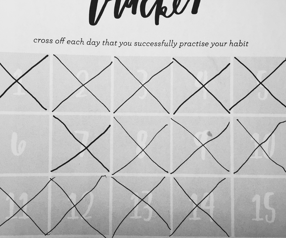 Tracker for habits