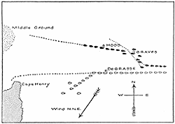 A map depicting de Grasse's fleet intercepting the British line of frigates at the entrance of Chesapeake Bay on September 5, 1781, a signal achievement that was instrumental to the French-American land campaign that choked off Lord Cornwallis at Yorktown. The siege began on September 17 and, without relief from the British Navy, Cornwallis surrendered on  on October 19, 1781. This map was originally prepared by Alfred Thayer Mahan (1840-1914), a distinguished American naval historian.