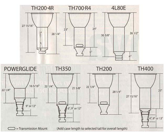 tranny_dimensions.jpg