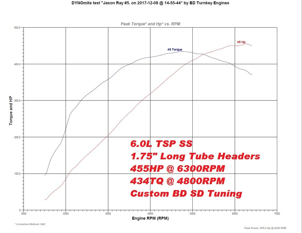 6.0L TSP SS 2.jpg