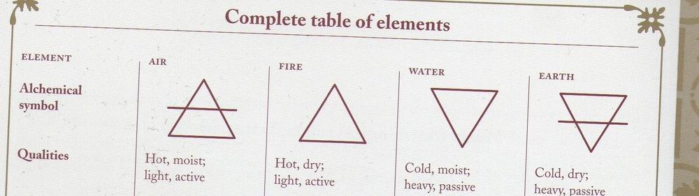 alchemy symbosl.jpg
