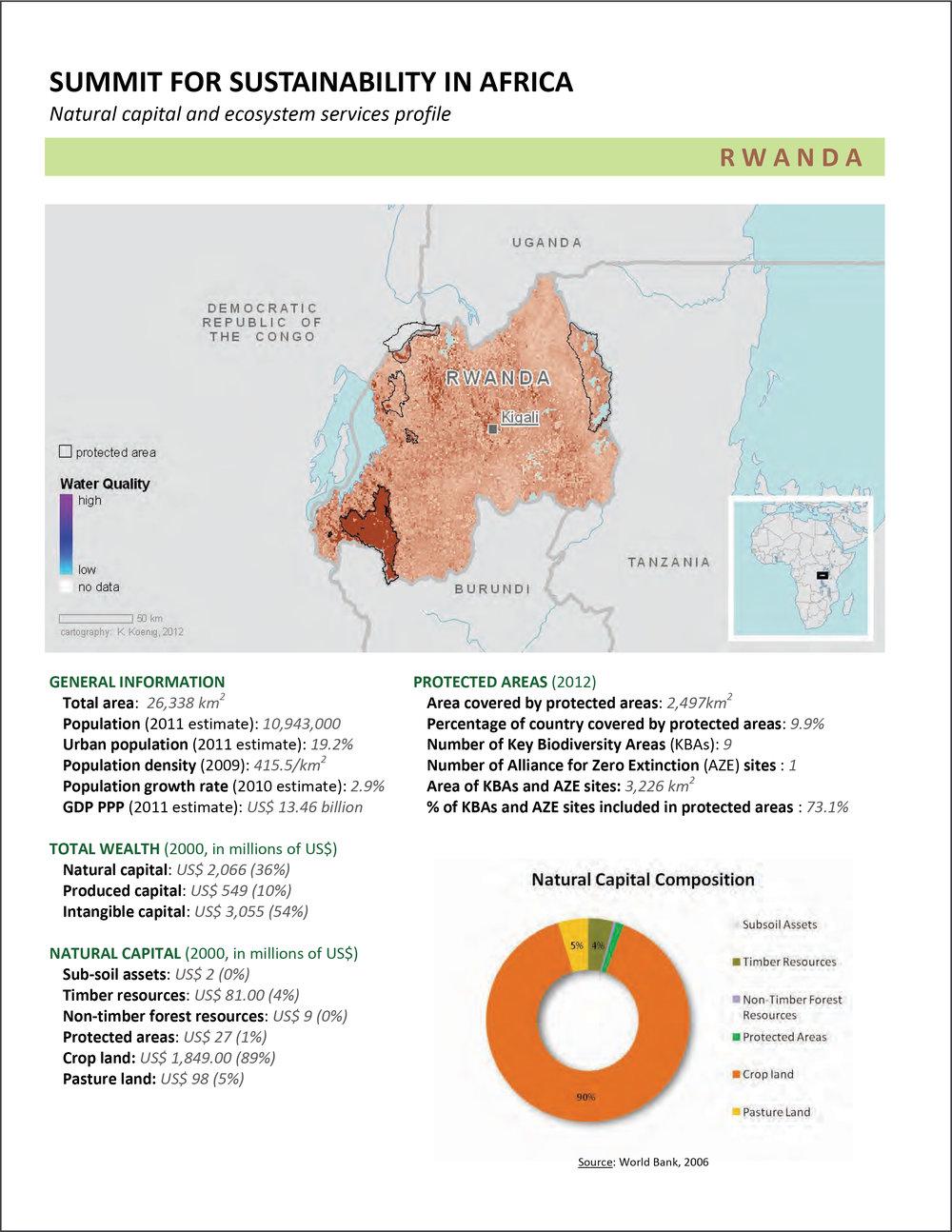 Rwanda image.jpg