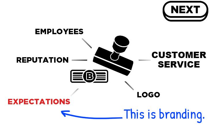 Branding_7.jpg