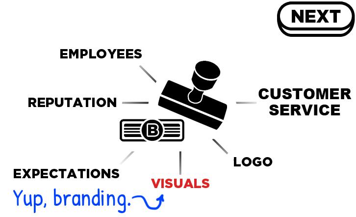 Branding_8.jpg