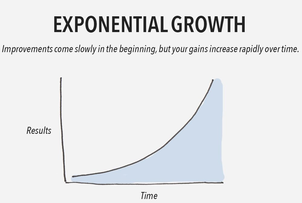 exponential-growth-curve.jpg