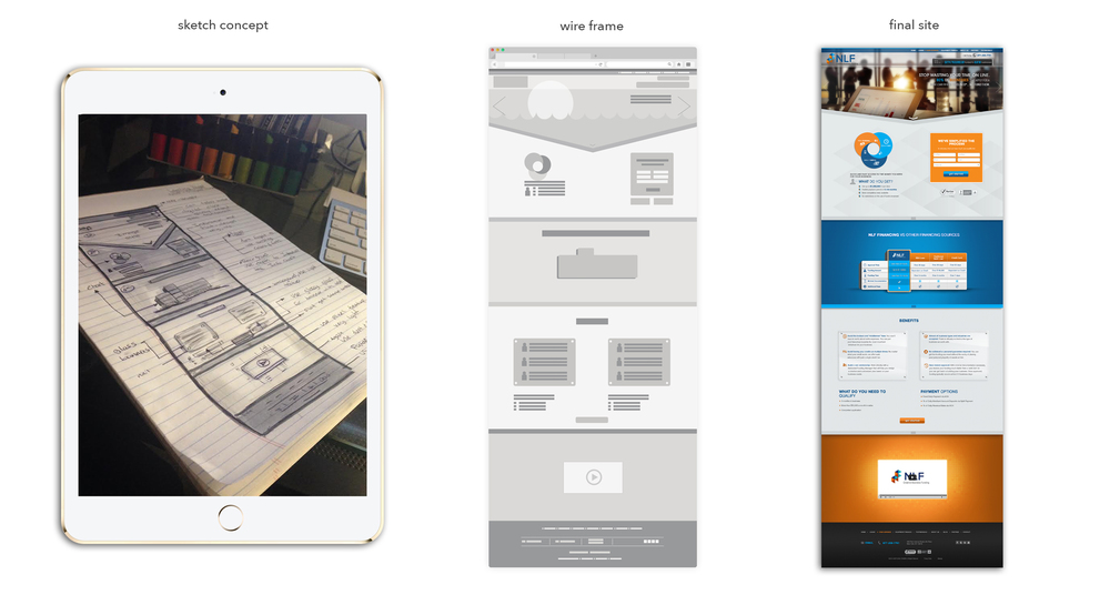 Website-Process1.jpg