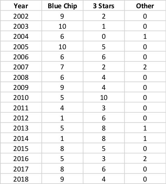OU Def Player Numbers.jpg