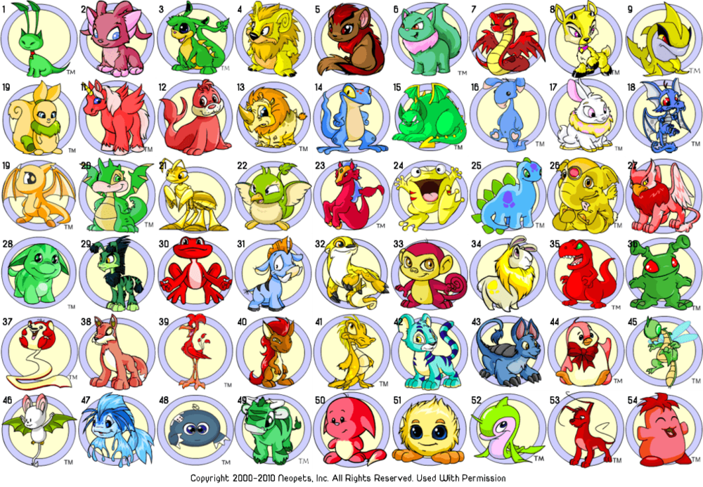 neopets-list.png