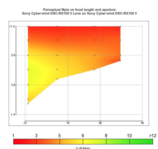 Capture d'écran 2013-10-07 à 14.33.37.png