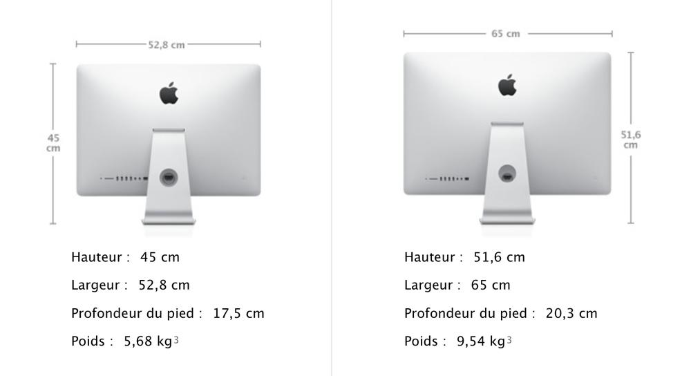 Attention, l'iMac est un beau bébé, surtout en 27 pouces, mais il n'a jamais été aussi maigre.