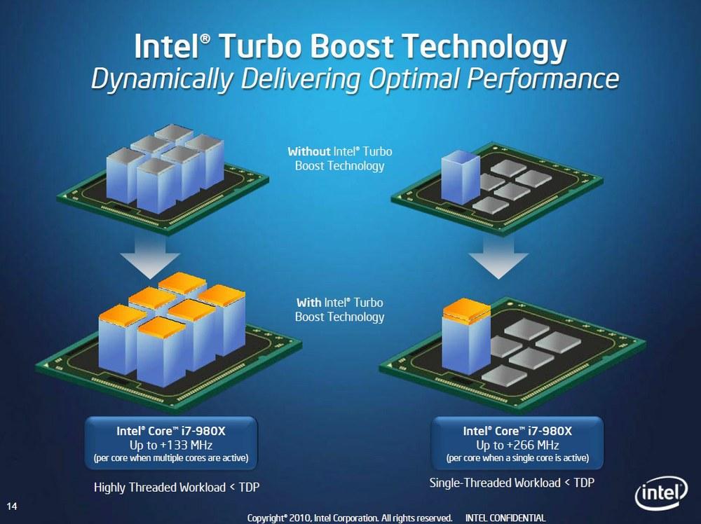 Le turbo Boost permet d'augmenter momentanément la fréquence de certains cœurs.