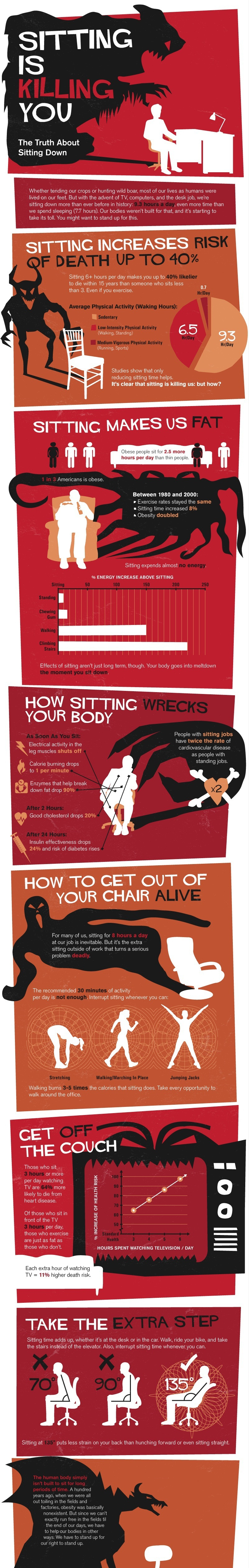 reason-why-sitting-is-killing-you-1.jpg