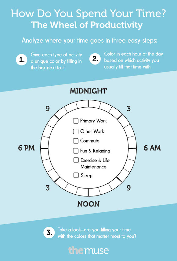 time_wheel