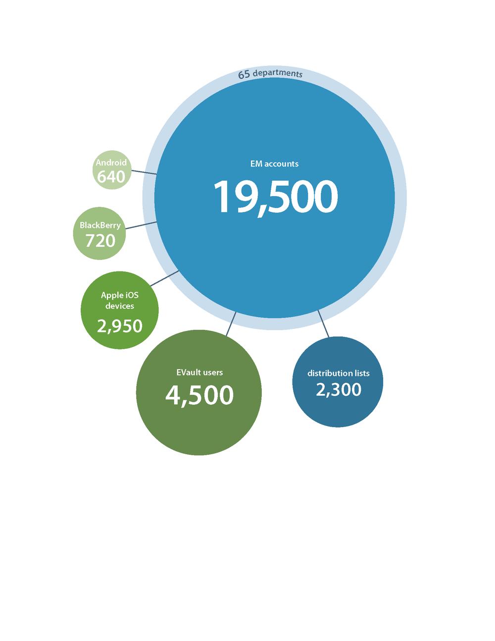 em stats infographic_2012.png