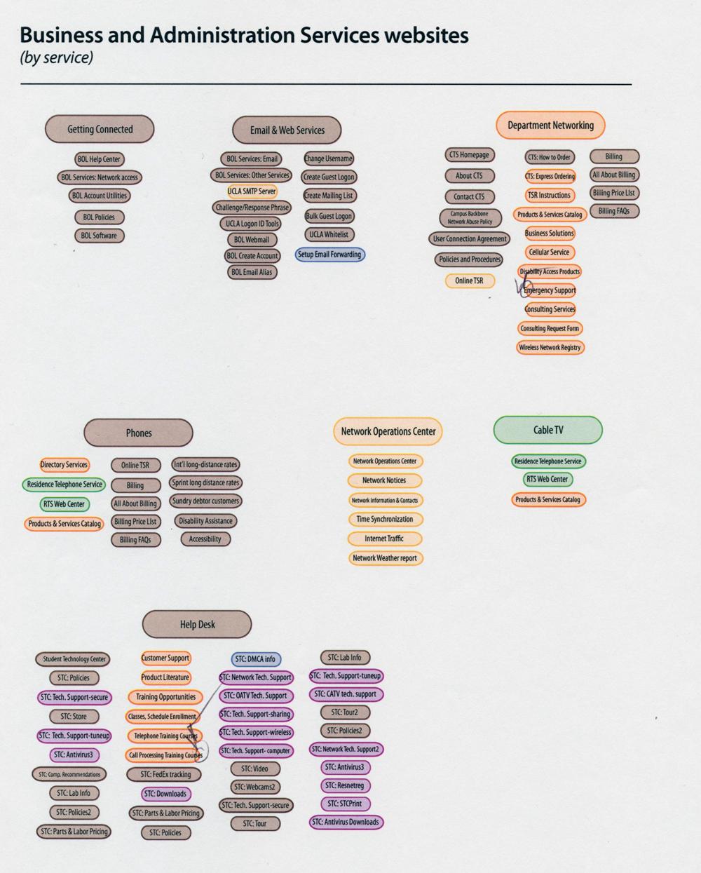 taxonomy-service